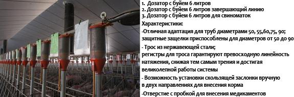 Оборудование для кормления свиней, кормушки для свиней