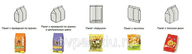 Фасовка продуктов питания. статьи компании «пв пак»