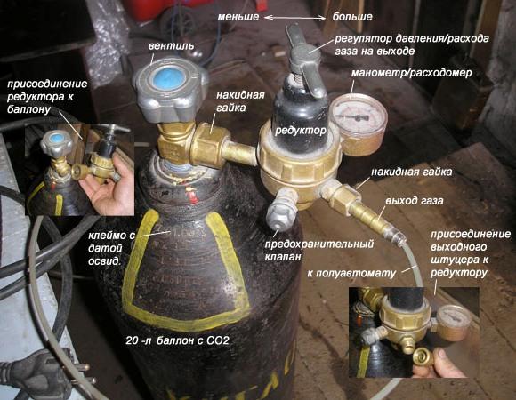 Углекислый газ своими руками фото