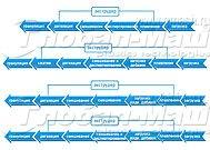 Www.astroncgroup.ru / грануляторы полимерного вторичного сырья / гранулятор компаундер двухшнековый с параллельными шнеками для переработки широкого спектра полимеров (pa, pet, pbt, pc, abs, pom, pmma, ppo, pps, ptfe, lcp, peek, tpo, tpe, tpv и др.). поставка, шеф-монтаж, пусконаладочные работы, гарантийное и послегарантийное сопровождение, консультации - astroncgroup