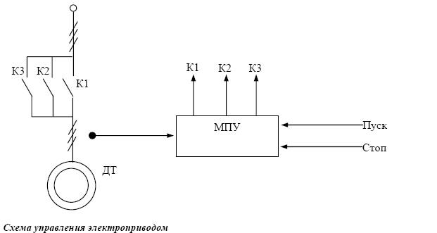 Электропривод шнекового питателя - строительный портал экодом
