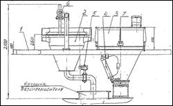 Промоснастка - бетонный завод урб-750
