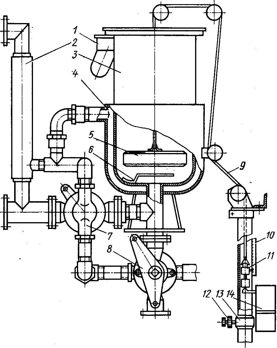 Сортировочные устройства и бункера