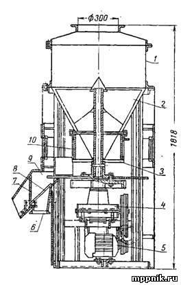 Дозаторы компонентов при производстве комбикормов